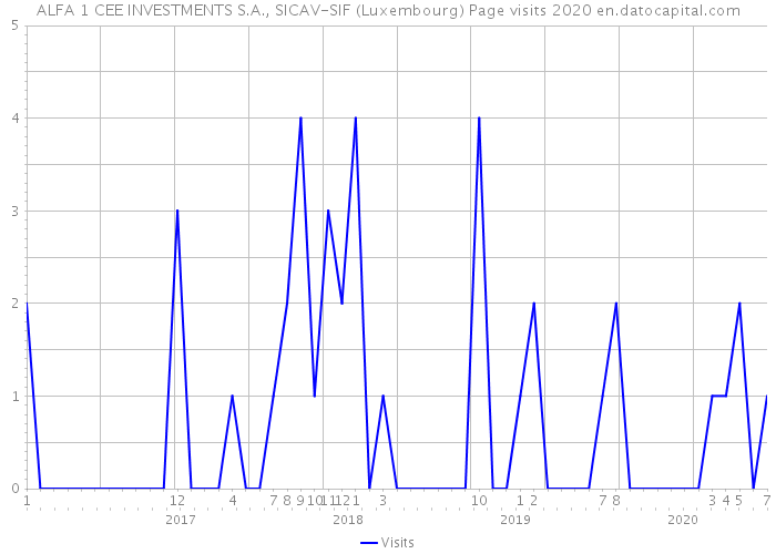 Kgj investments s.a sicav-sif investment tax credit uk